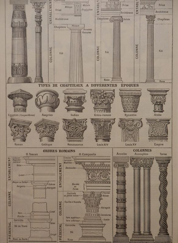 古代ギリシャ建築 円柱比較図 版画 1920年頃